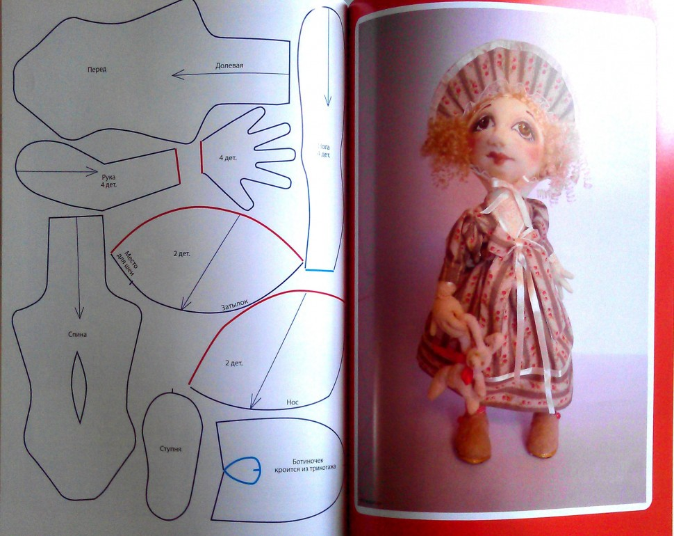 Текстильные куклы своими руками мастер класс пошагово